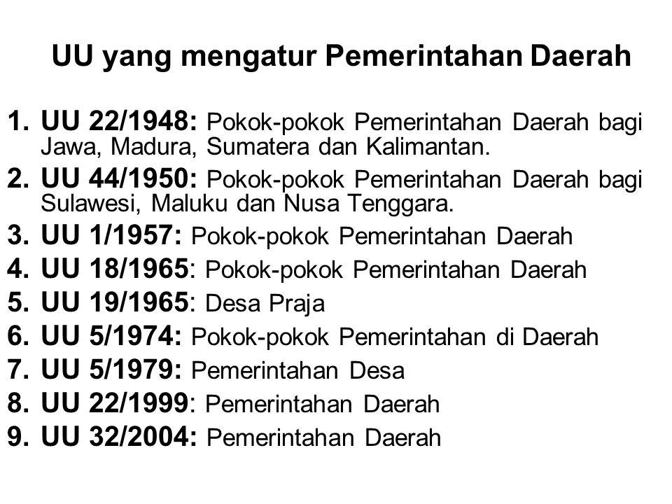 UU yang mengatur Pemerintahan Daerah 1.UU 22/1948: Pokok-pokok Pemerintahan Daerah bagi Jawa, Madura, Sumatera dan Kalimantan.