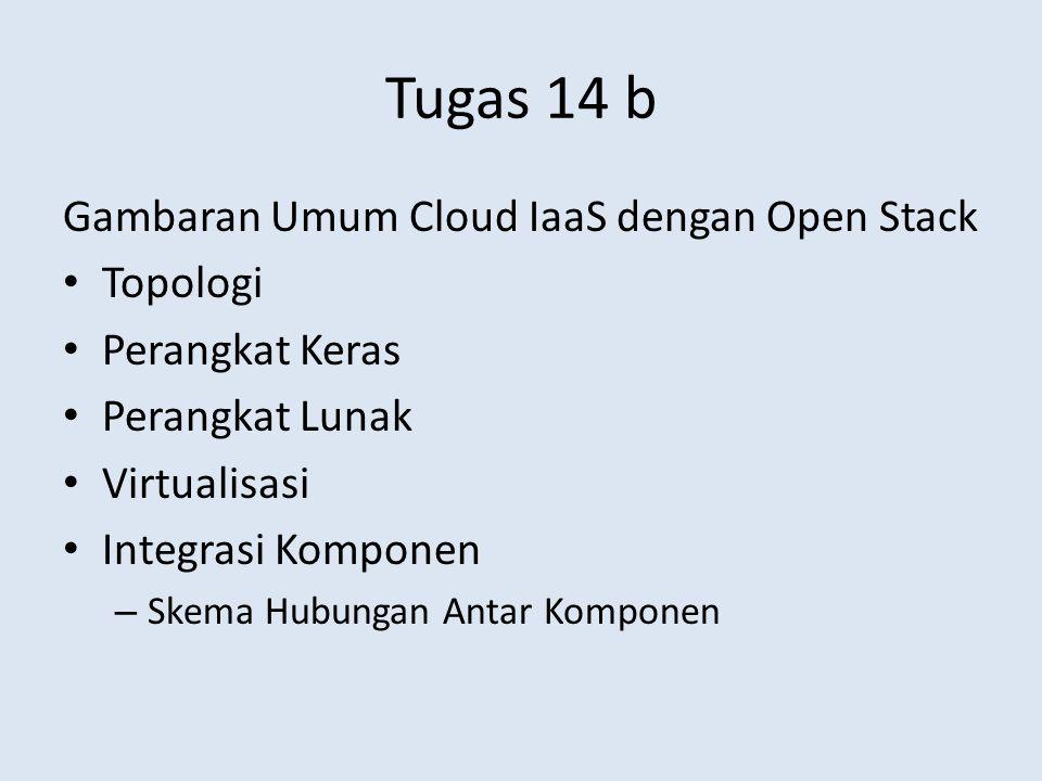 Tugas 14 b Gambaran Umum Cloud IaaS dengan Open Stack Topologi Perangkat Keras Perangkat Lunak Virtualisasi Integrasi Komponen – Skema Hubungan Antar