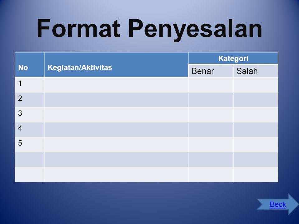 Format Penyesalan NoKegiatan/Aktivitas Kategori BenarSalah 1 2 3 4 5 Beck