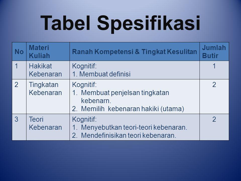 Tabel Spesifikasi No Materi Kuliah Ranah Kompetensi & Tingkat Kesulitan Jumlah Butir 1Hakikat Kebenaran Kognitif: 1. Membuat definisi 1 2Tingkatan Keb