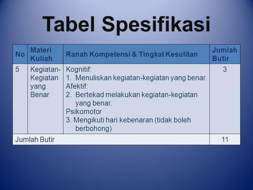 Tabel Spesifikasi No Materi Kuliah Ranah Kompetensi & Tingkat Kesulitan Jumlah Butir 5Kegiatan- Kegiatan yang Benar Kognitif: 1.Menuliskan kegiatan-ke