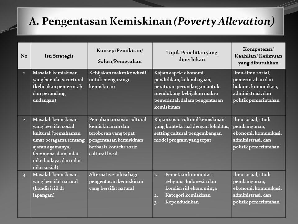 A. Pengentasan Kemiskinan (Poverty Allevation) NoIsu Strategis Konsep/Pemikiran/ Solusi/Pemecahan Topik Penelitian yang diperlukan Kompetensi/ Keahlia