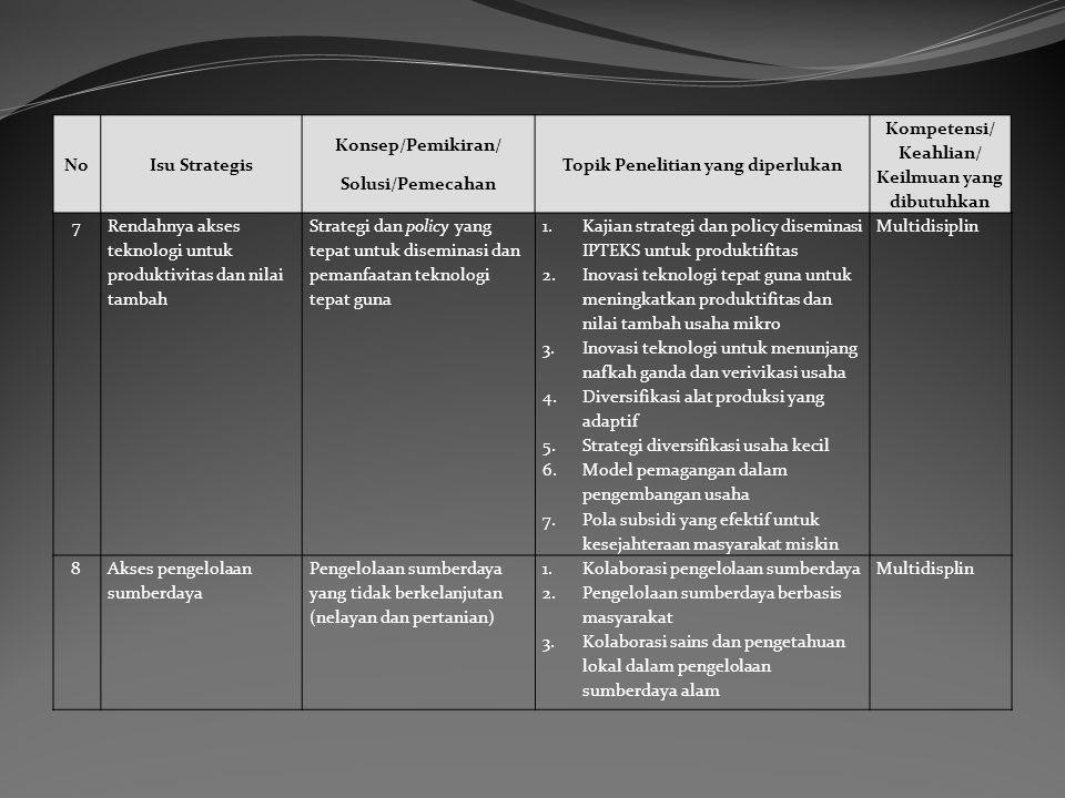 7 Rendahnya akses teknologi untuk produktivitas dan nilai tambah Strategi dan policy yang tepat untuk diseminasi dan pemanfaatan teknologi tepat guna 1.Kajian strategi dan policy diseminasi IPTEKS untuk produktifitas 2.Inovasi teknologi tepat guna untuk meningkatkan produktifitas dan nilai tambah usaha mikro 3.Inovasi teknologi untuk menunjang nafkah ganda dan verivikasi usaha 4.Diversifikasi alat produksi yang adaptif 5.Strategi diversifikasi usaha kecil 6.Model pemagangan dalam pengembangan usaha 7.Pola subsidi yang efektif untuk kesejahteraan masyarakat miskin Multidisiplin 8Akses pengelolaan sumberdaya Pengelolaan sumberdaya yang tidak berkelanjutan (nelayan dan pertanian) 1.Kolaborasi pengelolaan sumberdaya 2.Pengelolaan sumberdaya berbasis masyarakat 3.Kolaborasi sains dan pengetahuan lokal dalam pengelolaan sumberdaya alam Multidisplin NoIsu Strategis Konsep/Pemikiran/ Solusi/Pemecahan Topik Penelitian yang diperlukan Kompetensi/ Keahlian/ Keilmuan yang dibutuhkan