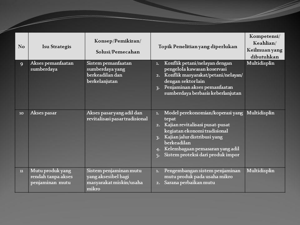 9Akses pemanfaatan sumberdaya Sistem pemanfaatan sumberdaya yang berkeadilan dan berkelanjutan 1.Konflik petani/nelayan dengan pengelola kawasan koservasi 2.Konflik masyarakat/petani/nelayan/ dengan sektor lain 3.Penjaminan akses pemanfaatan sumberdaya berbasis keberlanjutan Multidisplin 10Akses pasarAkses pasar yang adil dan revitalisasi pasar tradisional 1.Model perekonomian/koperasi yang tepat 2.Kajian revitalisasi pusat-pusat kegiatan ekonomi tradisional 3.Kajian jalur distribusi yang berkeadilan 4.Kelembagaan pemasaran yang adil 5.Sistem proteksi dari produk impor Multidisplin 11Mutu produk yang rendah tanpa akses penjaminan mutu Sistem penjaminan mutu yang aksesibel bagi masyarakat miskin/usaha mikro 1.Pengembangan sistem penjaminan mutu produk pada usaha mikro 2.Sarana perbaikan mutu Multidisplin NoIsu Strategis Konsep/Pemikiran/ Solusi/Pemecahan Topik Penelitian yang diperlukan Kompetensi/ Keahlian/ Keilmuan yang dibutuhkan