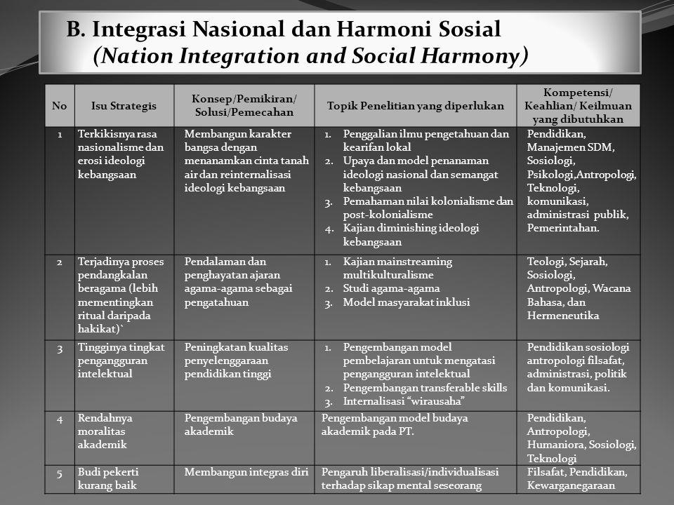B. Integrasi Nasional dan Harmoni Sosial (Nation Integration and Social Harmony) NoIsu Strategis Konsep/Pemikiran/ Solusi/Pemecahan Topik Penelitian y