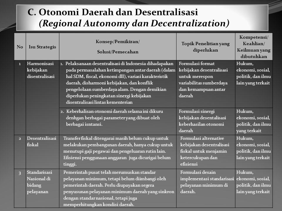 C. Otonomi Daerah dan Desentralisasi (Regional Autonomy dan Decentralization) NoIsu Strategis Konsep/Pemikiran/ Solusi/Pemecahan Topik Penelitian yang