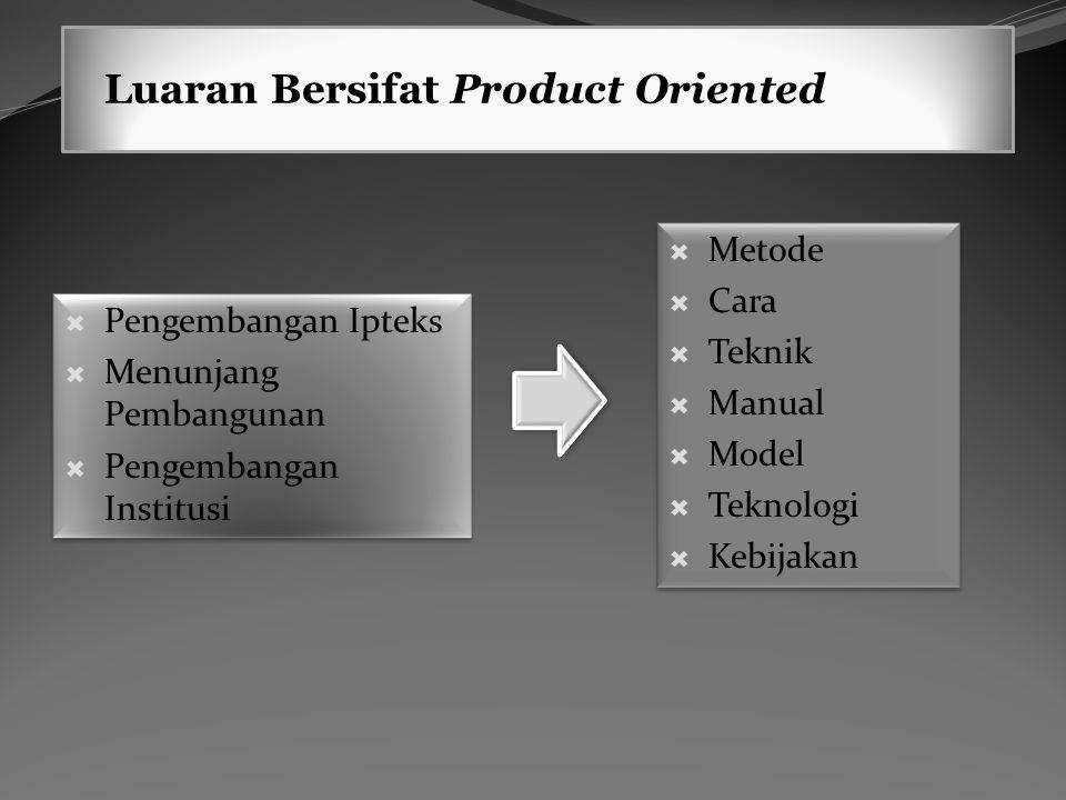 Luaran Bersifat Product Oriented  Metode  Cara  Teknik  Manual  Model  Teknologi  Kebijakan  Metode  Cara  Teknik  Manual  Model  Teknologi  Kebijakan  Pengembangan Ipteks  Menunjang Pembangunan  Pengembangan Institusi  Pengembangan Ipteks  Menunjang Pembangunan  Pengembangan Institusi
