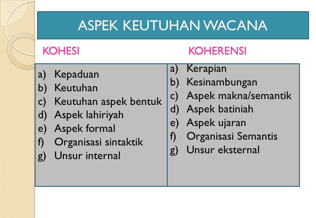 Unsur dalam Wacana Unsur internal wacana 1. Kata dan Kalimat 2. Teks (bahasa tulis) dan Koteks (makna sejajar dan koordinatif) Unsur eksternal wacana