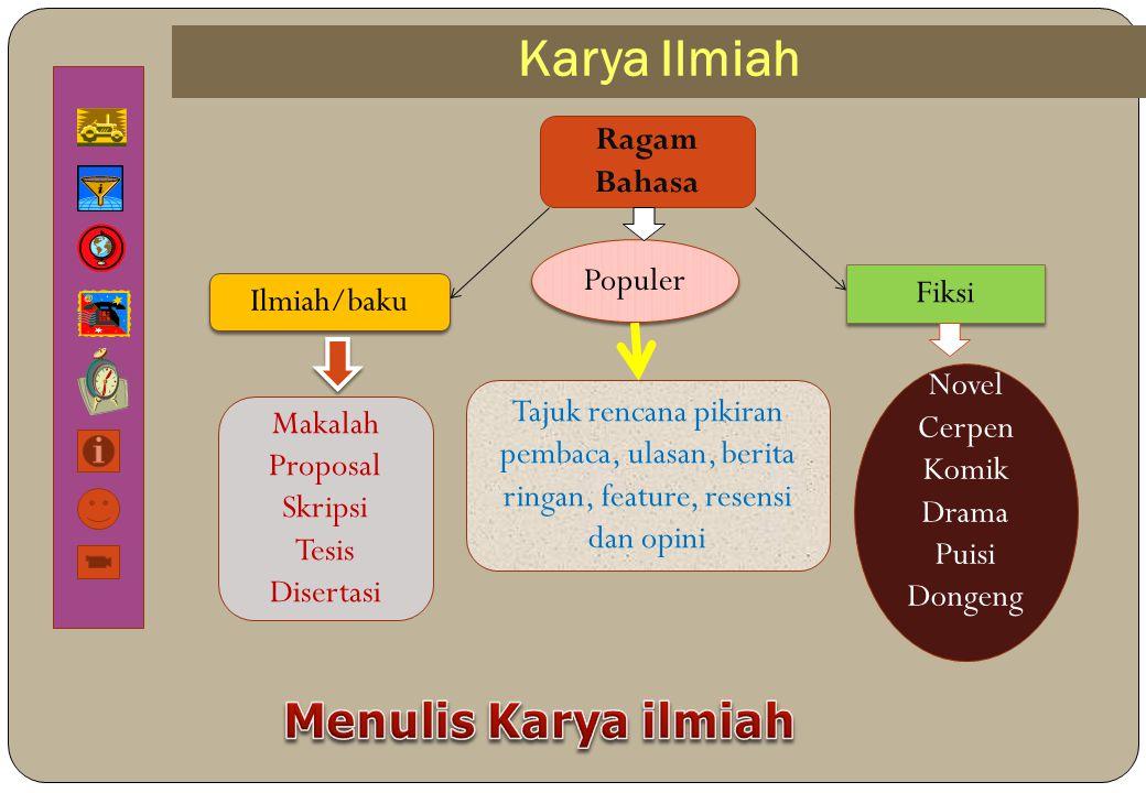 oleh Setyawan Pujiono, S.Pd PENULISAN KARYA ILMIAH