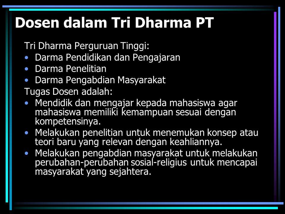 Dosen dalam Tri Dharma PT Tri Dharma Perguruan Tinggi: Darma Pendidikan dan Pengajaran Darma Penelitian Darma Pengabdian Masyarakat Tugas Dosen adalah