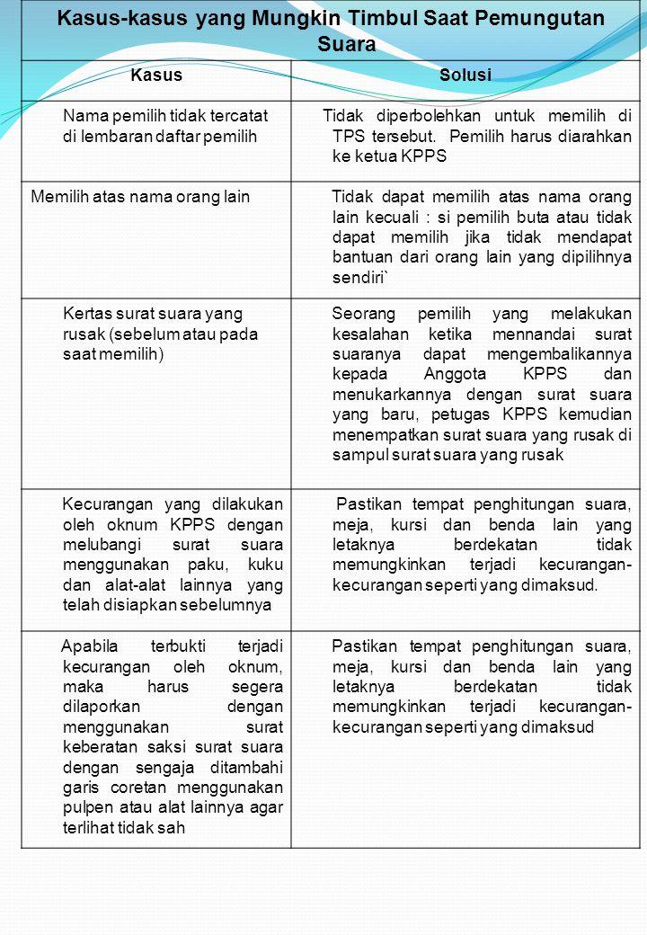 Surat suara dinyatakan tidak sah jika: 1.Bukan merupakan surat suara yang telah ditetapkan KPUD (palsu), tidak ditanda tangani oleh KPPS, atau robek/ rusak.