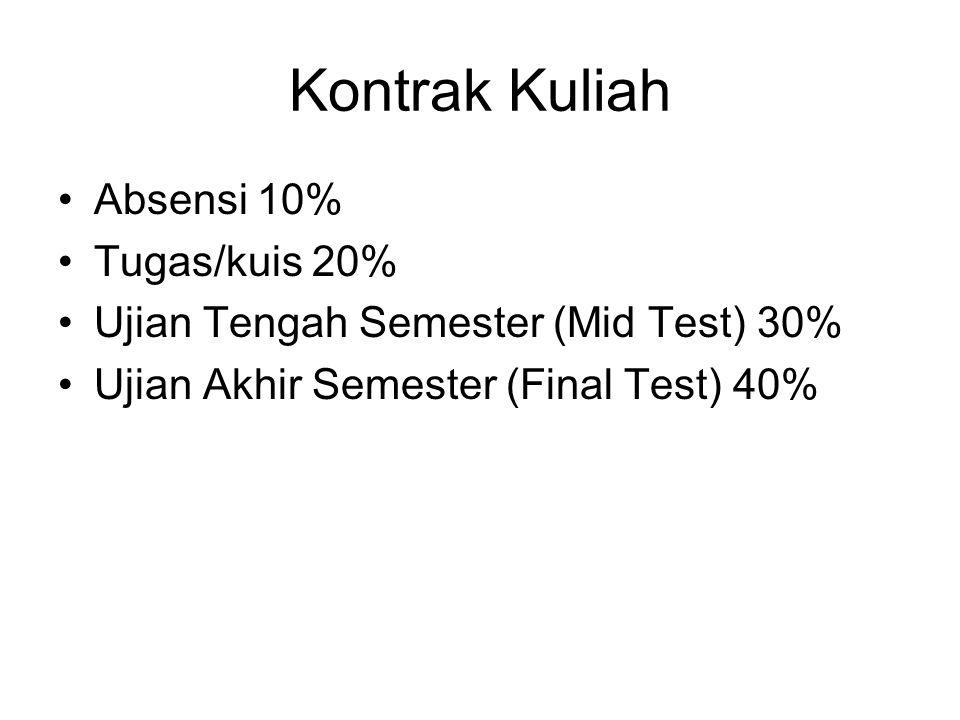 Kontrak Kuliah Absensi 10% Tugas/kuis 20% Ujian Tengah Semester (Mid Test) 30% Ujian Akhir Semester (Final Test) 40%