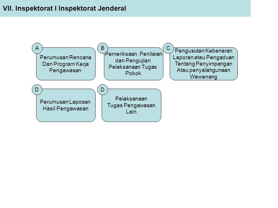 VII. Inspektorat I Inspektorat Jenderal Perumusan Rencana Dan Program Kerja Pengawasan A Pemeriksaan, Penilaian dan Pengujian Pelaksanaan Tugas Pokok