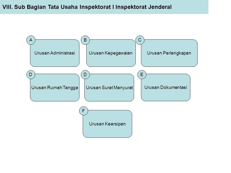 VIII. Sub Bagian Tata Usaha Inspektorat I Inspektorat Jenderal Urusan Administrasi A Urusan Kepegawaian B Urusan Perlengkapan C Urusan Rumah Tangga D