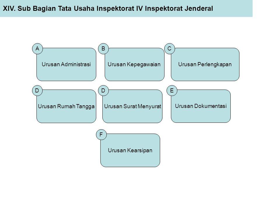 XIV. Sub Bagian Tata Usaha Inspektorat IV Inspektorat Jenderal Urusan Administrasi A Urusan Kepegawaian B Urusan Perlengkapan C Urusan Rumah Tangga D