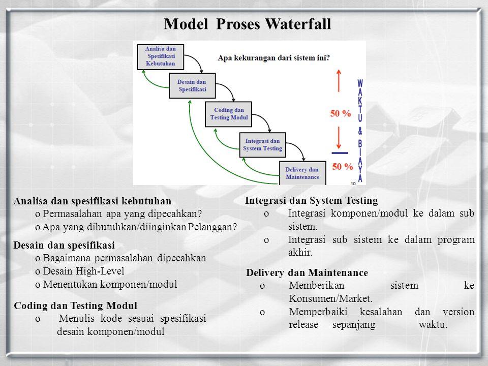 Model Proses Waterfall Analisa dan spesifikasi kebutuhan o Permasalahan apa yang dipecahkan.