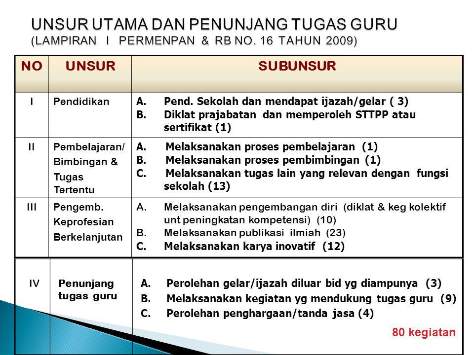  Kristina Dianopa, S.Pd., Guru Kelas V di SD Negeri 3 Jakarta Selatan.
