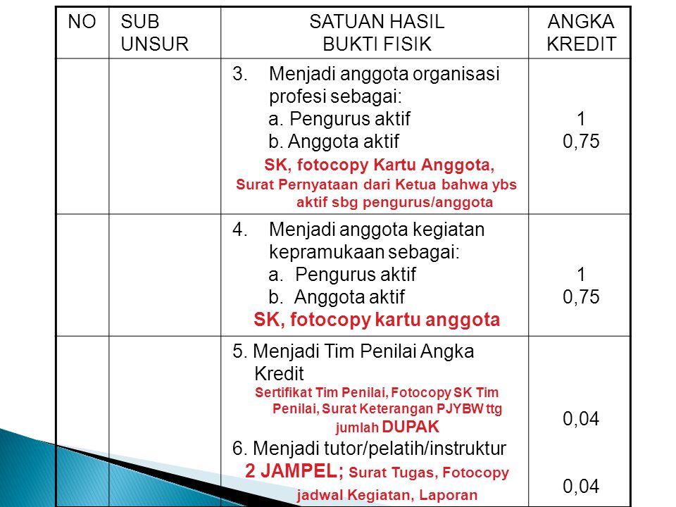  Dahlan, S.Pd., Guru SMP Neg 3 Semarang mengajar Biologi.