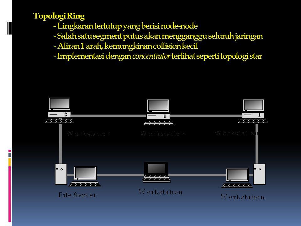 Topologi Jaringan  Topologi jaringan merupakan susunan komputer seacara fisik dalam suatu jaringan. Pada sitem jaringan LAN terdapat tiga jenis topol