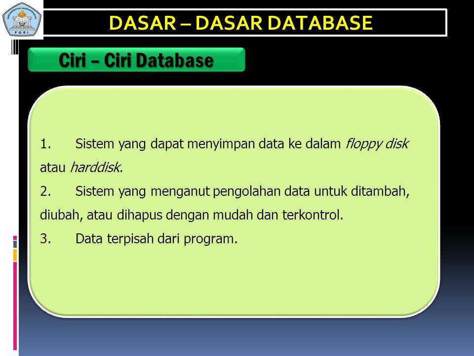 DASAR – DASAR DATABASE Pengertian Database 3. Menurut Toni Fabbri : Database adalah sebuah sistem file-file yang terintegrasi yang mempunyai minimal p