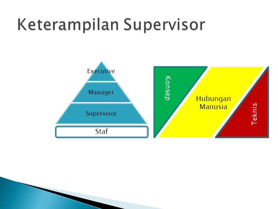Teknis Konsep Hubungan Manusia Executive Manager Supervisor Staf