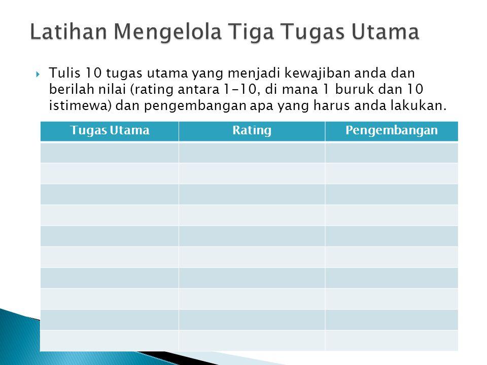 Tugas UtamaRatingPengembangan  Tulis 10 tugas utama yang menjadi kewajiban anda dan berilah nilai (rating antara 1-10, di mana 1 buruk dan 10 istimew