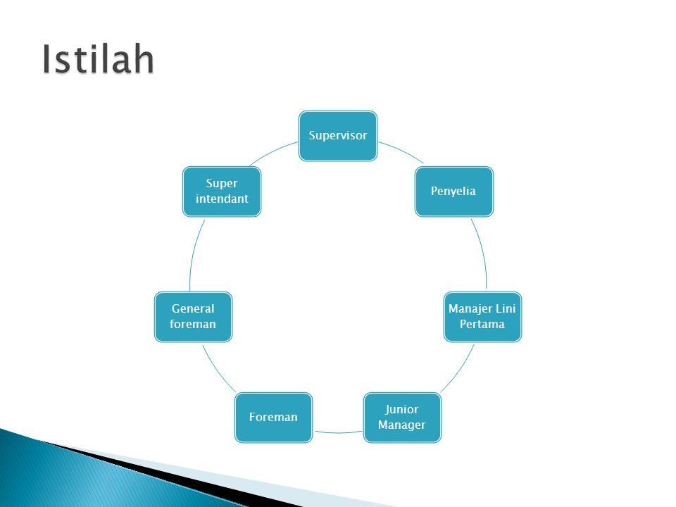 SupervisorPenyelia Manajer Lini Pertama Junior Manager Foreman General foreman Super intendant