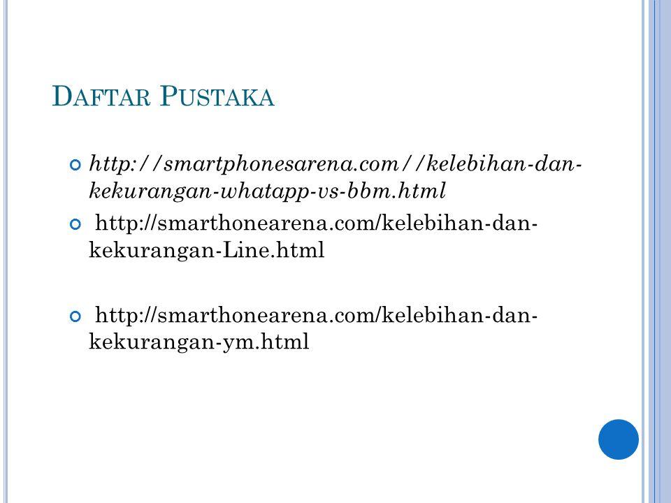http://smartphonesarena.com//kelebihan-dan- kekurangan-whatapp-vs-bbm.html http://smarthonearena.com/kelebihan-dan- kekurangan-Line.html http://smarth
