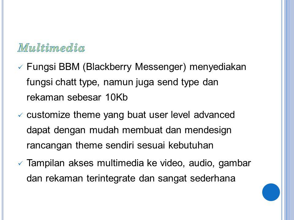 E-mail Softwar e Feature s