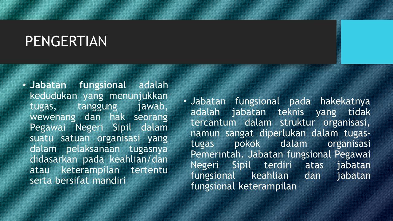 PENGERTIAN Jabatan fungsional adalah kedudukan yang menunjukkan tugas, tanggung jawab, wewenang dan hak seorang Pegawai Negeri Sipil dalam suatu satua