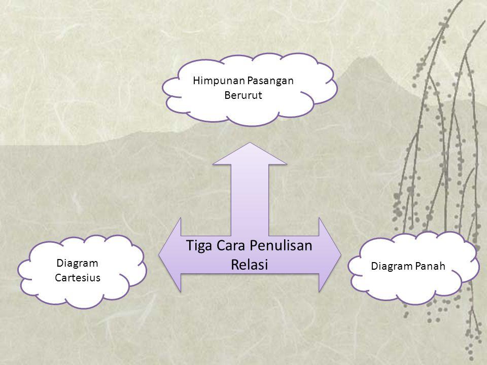 Diagram Panah Himpunan Pasangan Berurut Diagram Cartesius Tiga Cara Penulisan Relasi