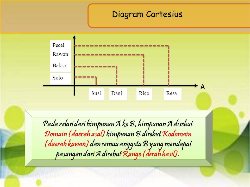 SusiDaniRicoResa Soto Bakso Rawon Pecel A Diagram Cartesius Pada relasi dari himpunan A ke B, himpunan A disebut Domain (daerah asal) himpunan B diseb