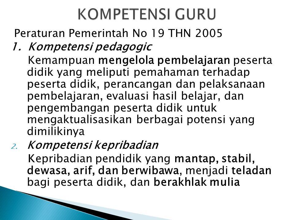 Peraturan Pemerintah No 19 THN 2005 1. Kompetensi pedagogic Kemampuan mengelola pembelajaran peserta didik yang meliputi pemahaman terhadap peserta di