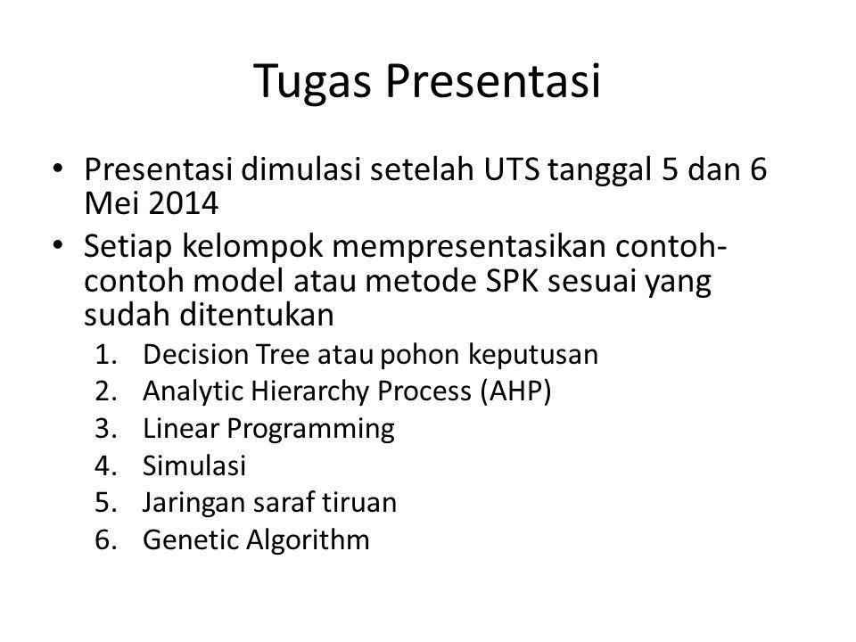 Presentasi Presentasi dilakukan setiap minggu oleh masing-masing kelompok sesuai dengan urutan materi, yang diikuti tanya jawab dari kelompok lain Materi presentasi – Teori (definisi dan fungsi, keuntungan, kelemahan, rumus, dll) – Implementasi dalam contoh kasus