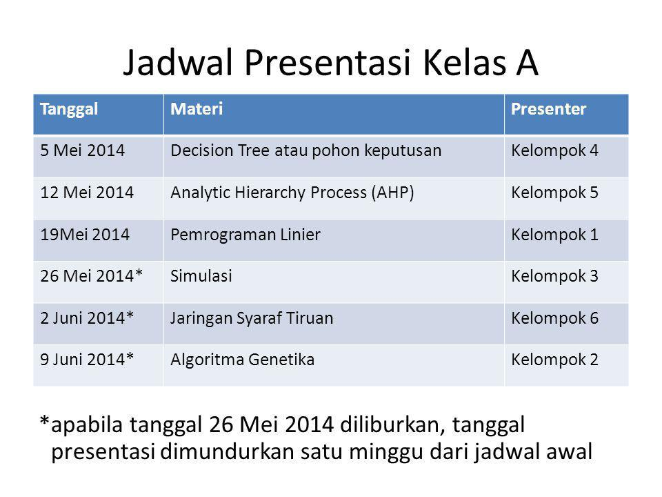 Jadwal Presentasi Kelas A *apabila tanggal 26 Mei 2014 diliburkan, tanggal presentasi dimundurkan satu minggu dari jadwal awal TanggalMateriPresenter