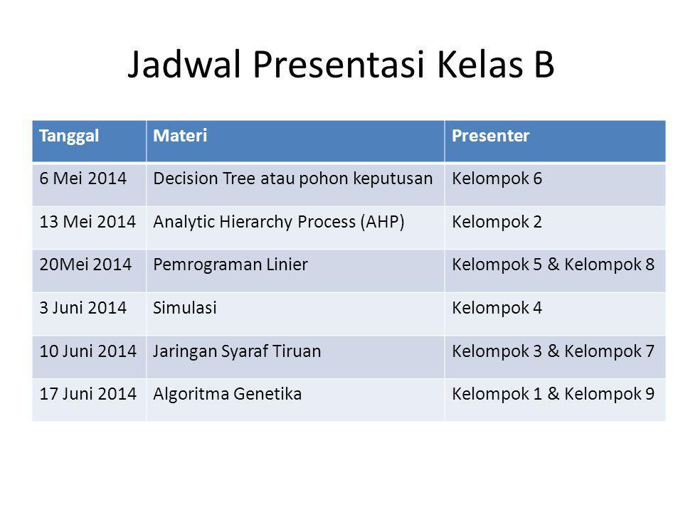 Jadwal Presentasi Kelas B TanggalMateriPresenter 6 Mei 2014Decision Tree atau pohon keputusanKelompok 6 13 Mei 2014Analytic Hierarchy Process (AHP)Kel