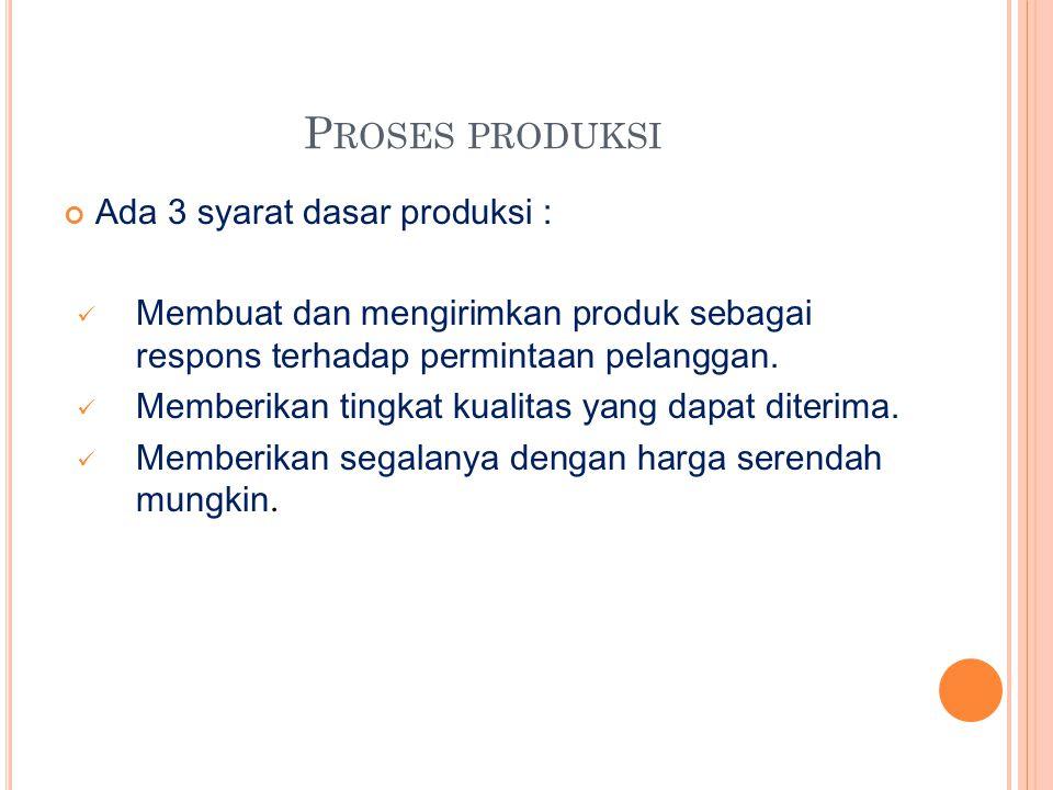 P ROSES PRODUKSI Ada 3 syarat dasar produksi : Membuat dan mengirimkan produk sebagai respons terhadap permintaan pelanggan. Memberikan tingkat kualit