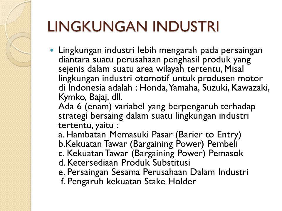 LINGKUNGAN INDUSTRI Lingkungan industri lebih mengarah pada persaingan diantara suatu perusahaan penghasil produk yang sejenis dalam suatu area wilaya