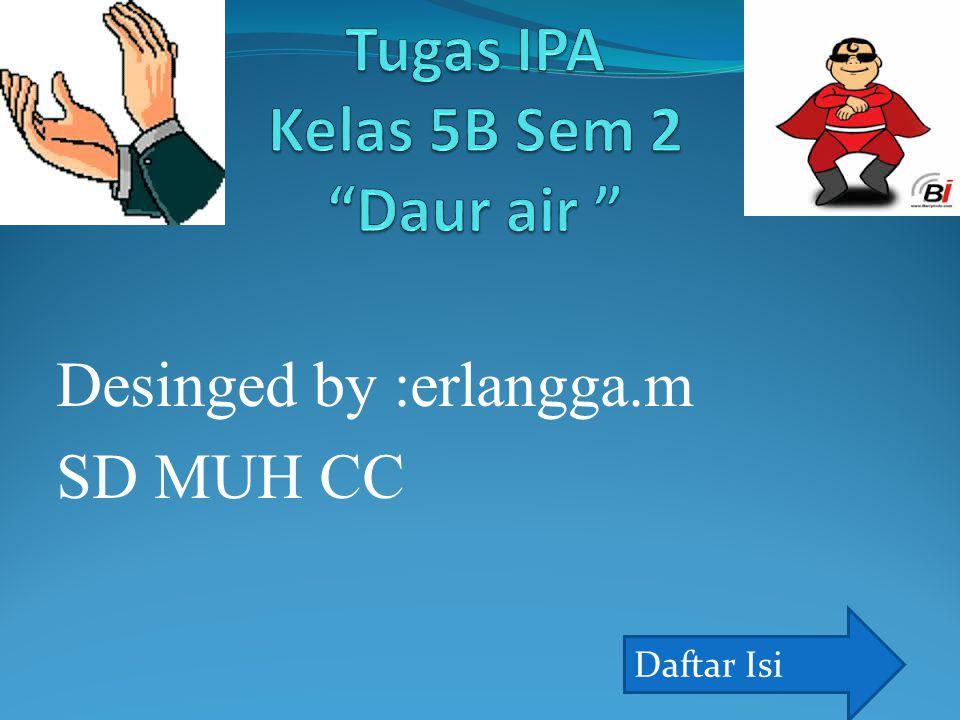 Desinged by :erlangga.m SD MUH CC Daftar Isi