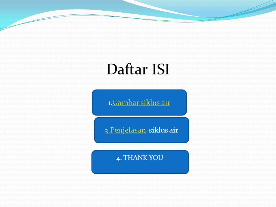 Daftar ISI 1.Gambar siklus air 3.Penjelasan siklus air 4. THANK YOU
