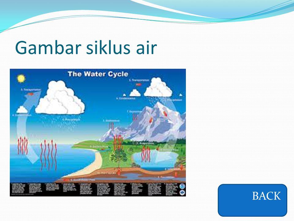 Gambar siklus air BACK