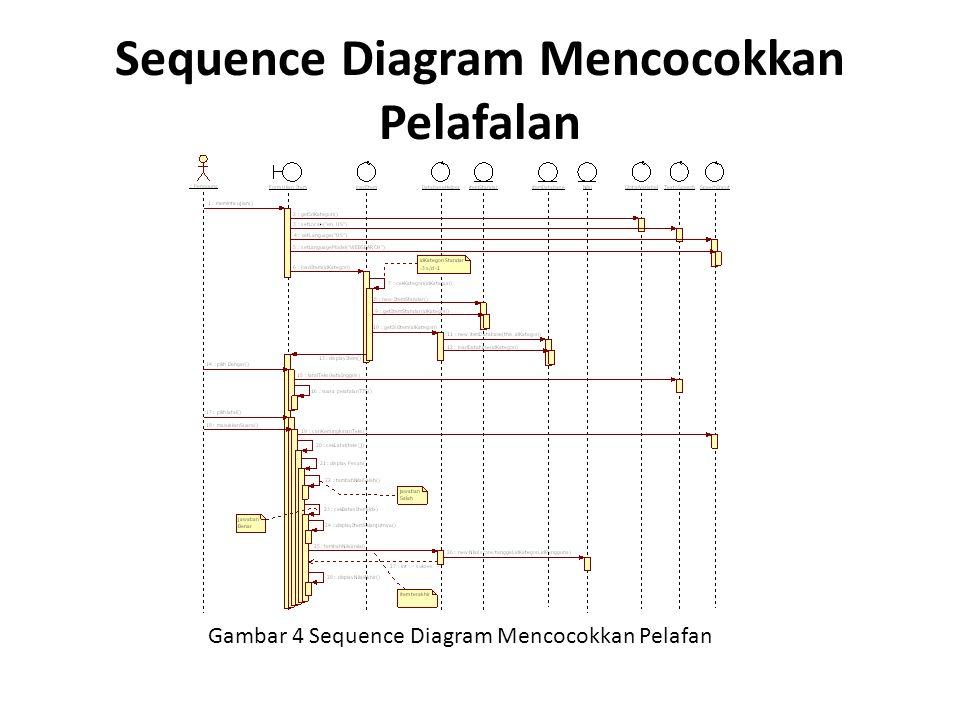 Sequence Diagram Mencocokkan Pelafalan Gambar 4 Sequence Diagram Mencocokkan Pelafan