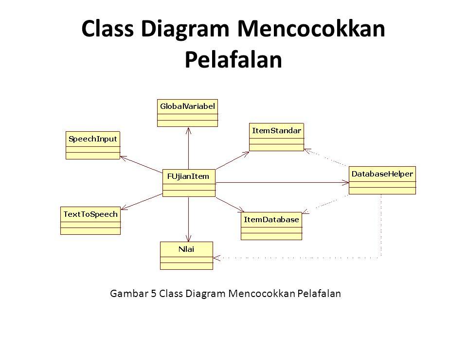 Class Diagram Mencocokkan Pelafalan Gambar 5 Class Diagram Mencocokkan Pelafalan
