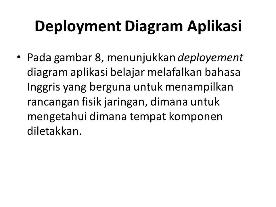 Deployment Diagram Aplikasi Pada gambar 8, menunjukkan deployement diagram aplikasi belajar melafalkan bahasa Inggris yang berguna untuk menampilkan r