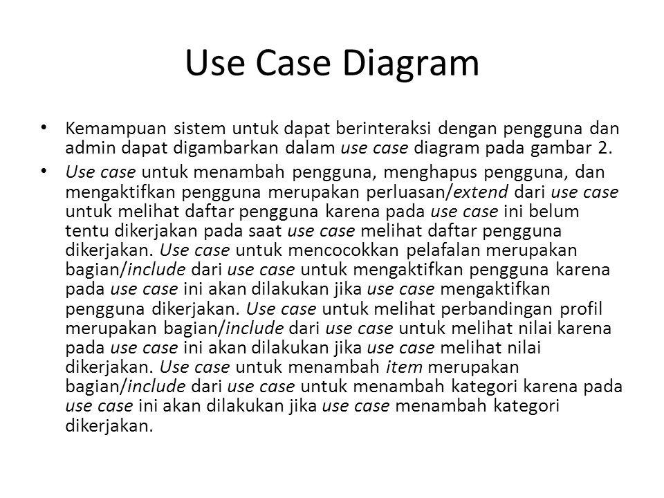 Use Case Diagram Kemampuan sistem untuk dapat berinteraksi dengan pengguna dan admin dapat digambarkan dalam use case diagram pada gambar 2. Use case