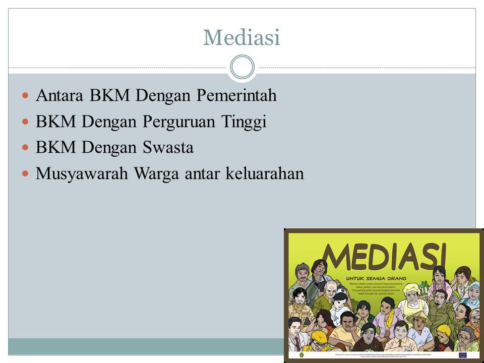 Mediasi Antara BKM Dengan Pemerintah BKM Dengan Perguruan Tinggi BKM Dengan Swasta Musyawarah Warga antar keluarahan