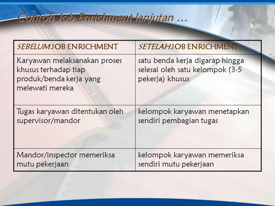 Contoh Job Enrichment lanjutan … SEBELUM JOB ENRICHMENTSETELAH JOB ENRICHMENT Karyawan melaksanakan proses khusus terhadap tiap produk/benda kerja yan