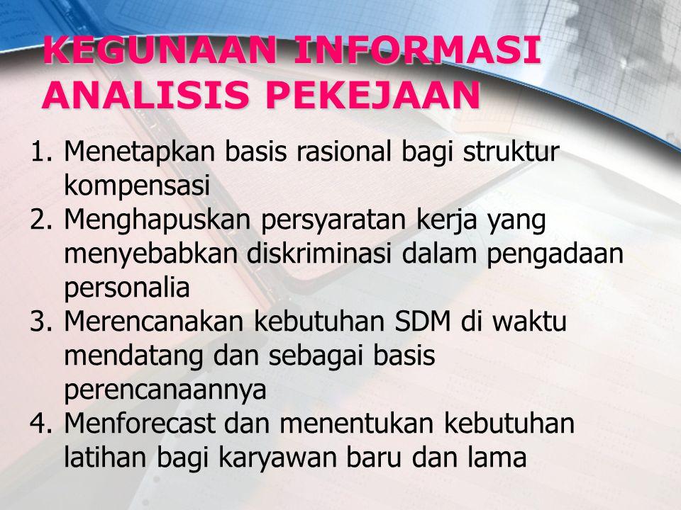 KEGUNAAN INFORMASI ANALISIS PEKEJAAN 1.Menetapkan basis rasional bagi struktur kompensasi 2.Menghapuskan persyaratan kerja yang menyebabkan diskrimina