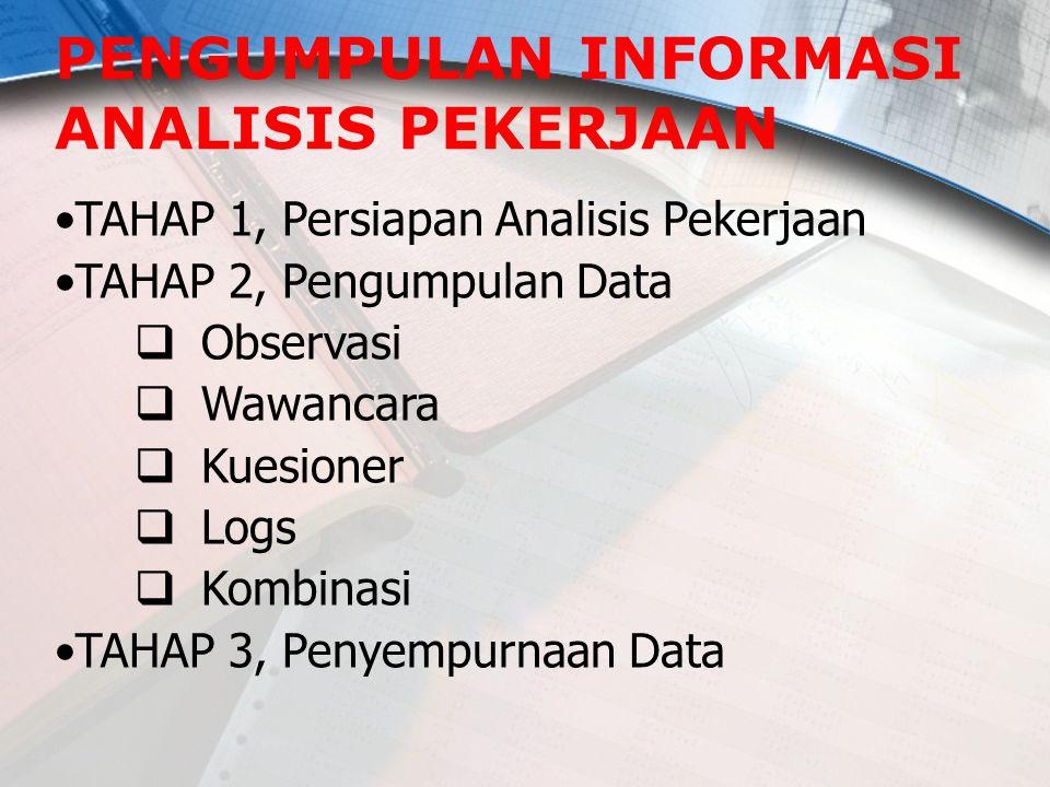 TAHAP 1, Persiapan Analisis Pekerjaan TAHAP 2, Pengumpulan Data  Observasi  Wawancara  Kuesioner  Logs  Kombinasi TAHAP 3, Penyempurnaan Data PEN
