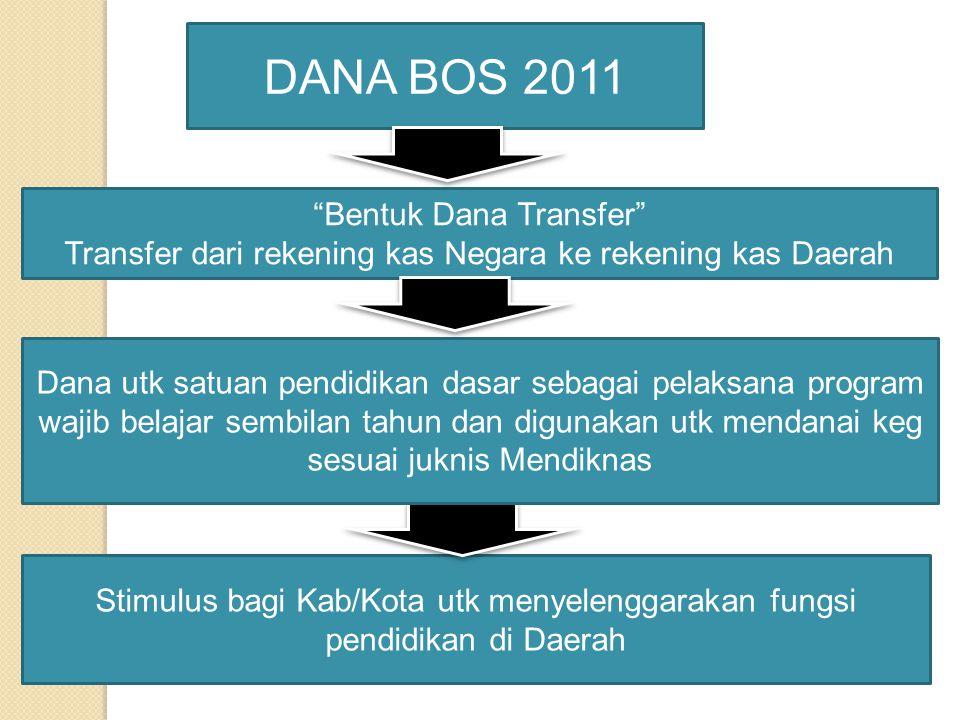 "DANA BOS 2011 ""Bentuk Dana Transfer"" Transfer dari rekening kas Negara ke rekening kas Daerah Stimulus bagi Kab/Kota utk menyelenggarakan fungsi pendi"